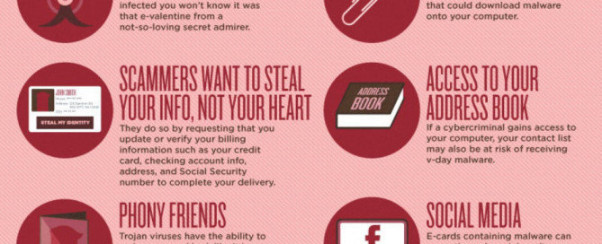 Click To View Full Size - Valentine's Day Card Scams - Valentine's Day is the second largest holiday for giving greeting cards, second only to Christmas, and e-cards are being sent to loved ones more than ever. But when are e-cards safe to open, and how can you tell which links are safe and which are not? We provide these answers to help you enjoy genuine greetings.