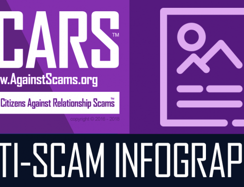 21 Online Scams You May Not Know About [Infographic] – SCARS|RSN™ Insight