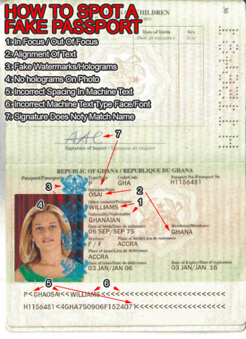 Fake Scammer Passport