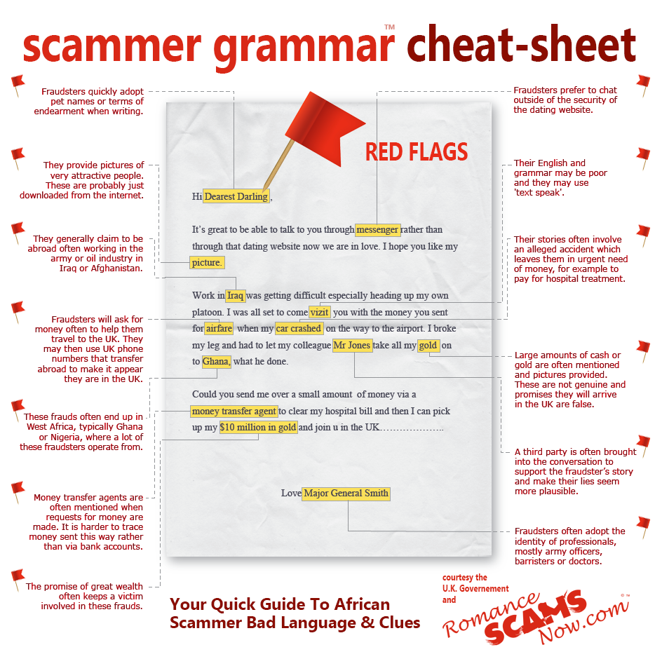SCARS ™ / RSN™ Anti-Scam Poster: Scammer Grammar 1