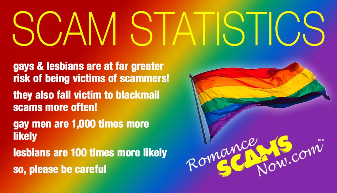 SCARS ™ / RSN™ Anti-Scam Poster: Targeting Gays 6