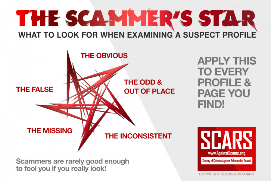 The SCARS' Scammer's Star - How To Identify Fakes & Scammers