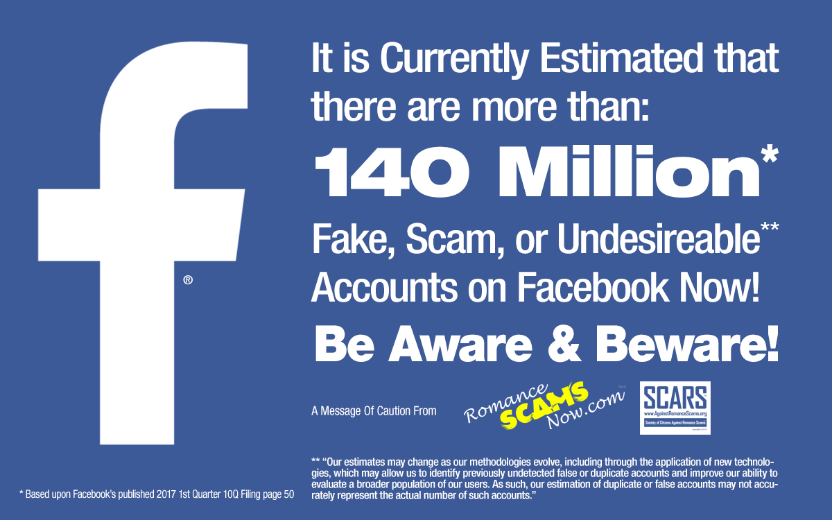140-million Fake Profiles on Facebook