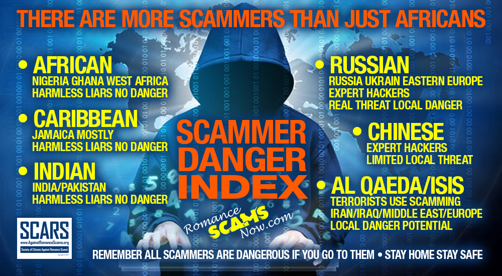 The different types of scammers by regions - some are dangerous