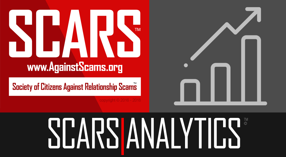 SCARS|RSN™ Insight: What Do Scam Victims Believe - Part One 1