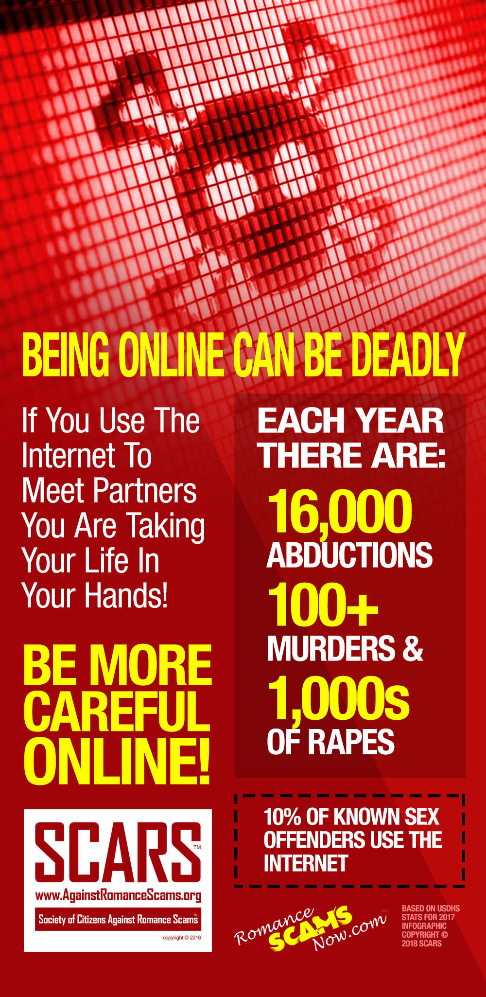 Being Online Can Be Deadly - Be More Careful - SCARS Infographic