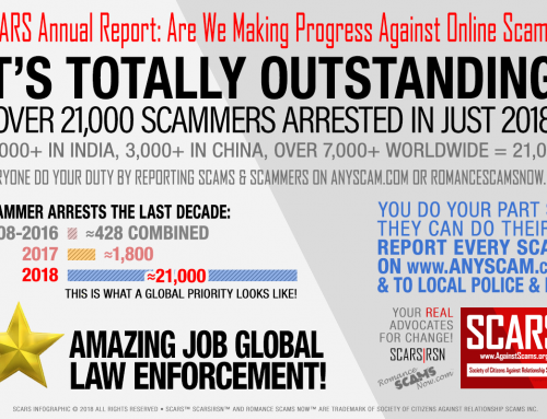 SCARS ™ / RSN™ Anti-Scam Poster: 18,000 Scammers Arrested