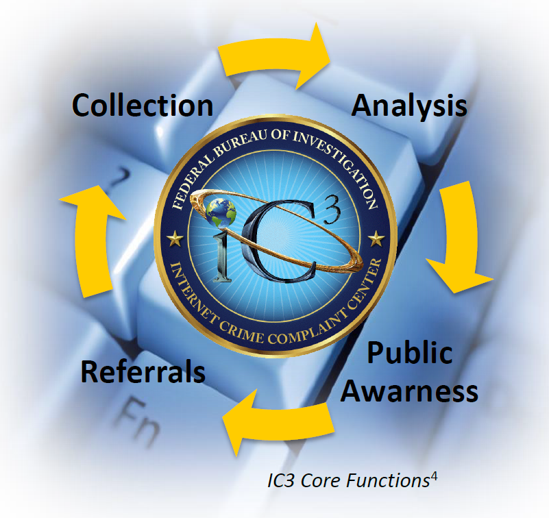 U.S. FBI IC3.gov Core Functions
