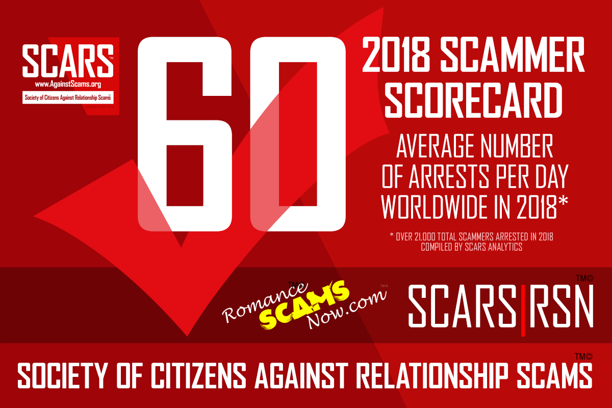 SCARS|RSN™ Anti-Scam Poster: New Scam Arrest Report In 2018 1