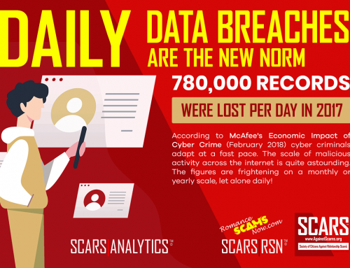 SCARS|RSN™ Anti-Scam Poster: Daily Data Breaches Are The New Norm