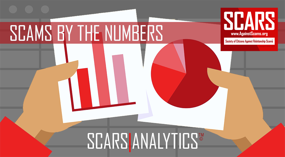 SCAMS-BY-THE-NUMBERS---SCARS-ANALYTICS