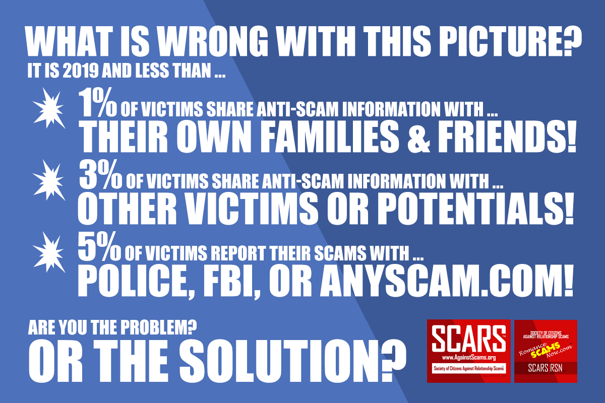 What's Wrong With This Picture? - SCARS|RSN™ Anti-Scam Poster 1
