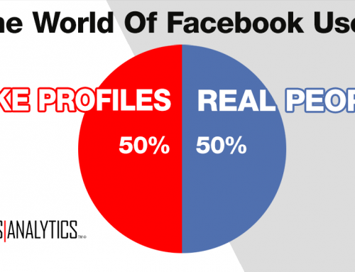 SCARS™ Insight: Facebook 1 Billion Fake Profiles [Infographic]