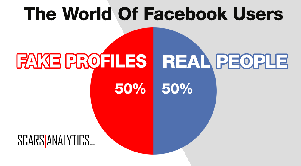 the-world-of-facebook-users-2019 interface banner