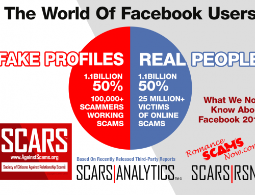 World Of Facebook Users Infographic – SCARS™ Anti-Scam Poster