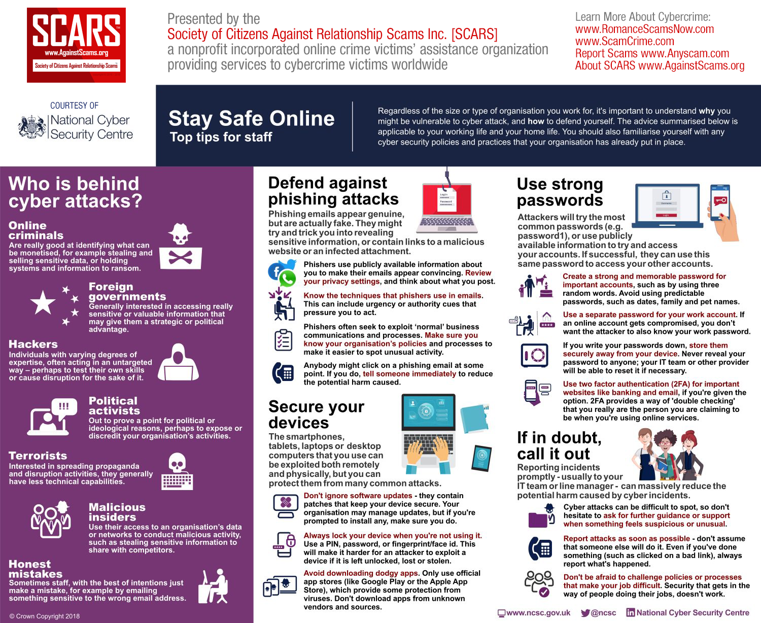 UK-Cyber-Security-Centre-Infographic-Staff-Training