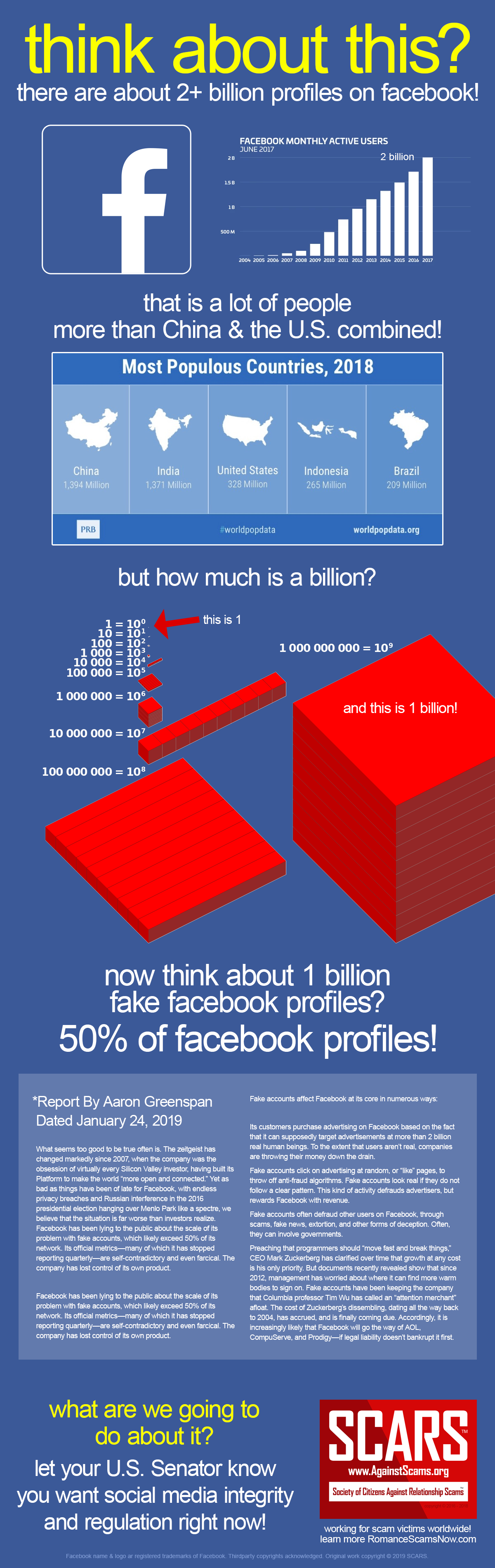 Facebook 1  Billion Fake Profiles Infographic