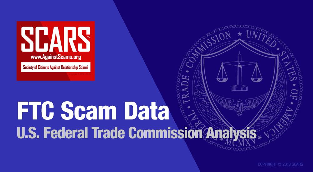 FTC-Scam-Data