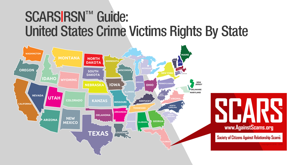 Crime Victims' Rights By U.S. State