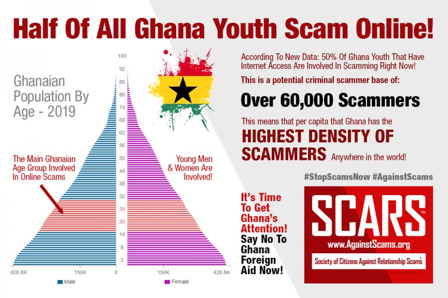 SCARS™ Special Report: Ghana Scam Revelation [Videos] 7