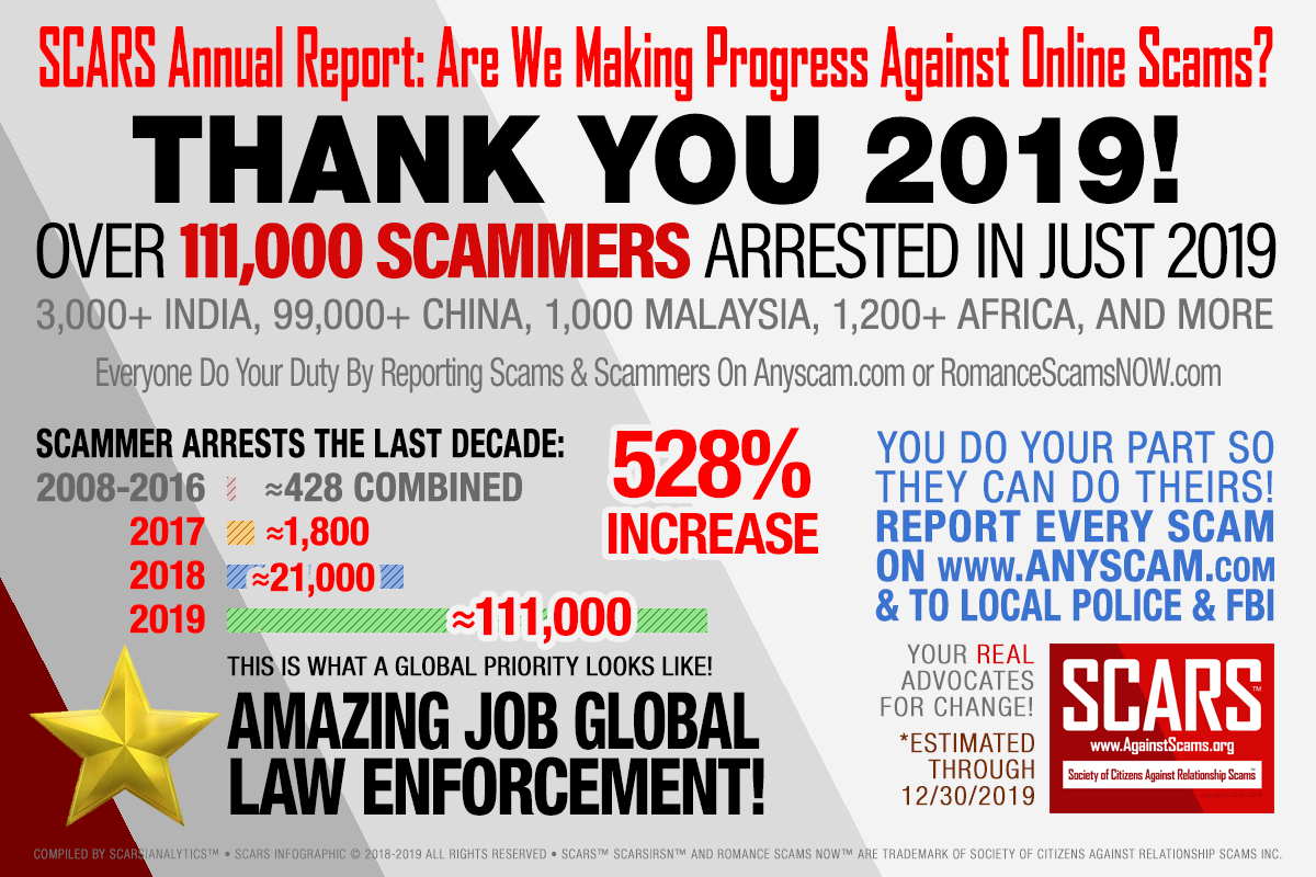 It's Been A Good Year For Scammer Arrests