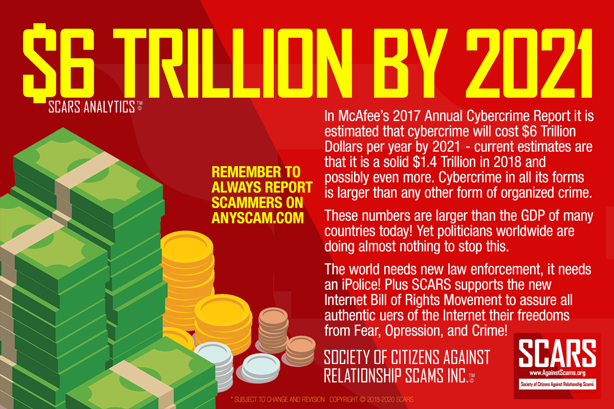 6-TRILLION-BY-2021