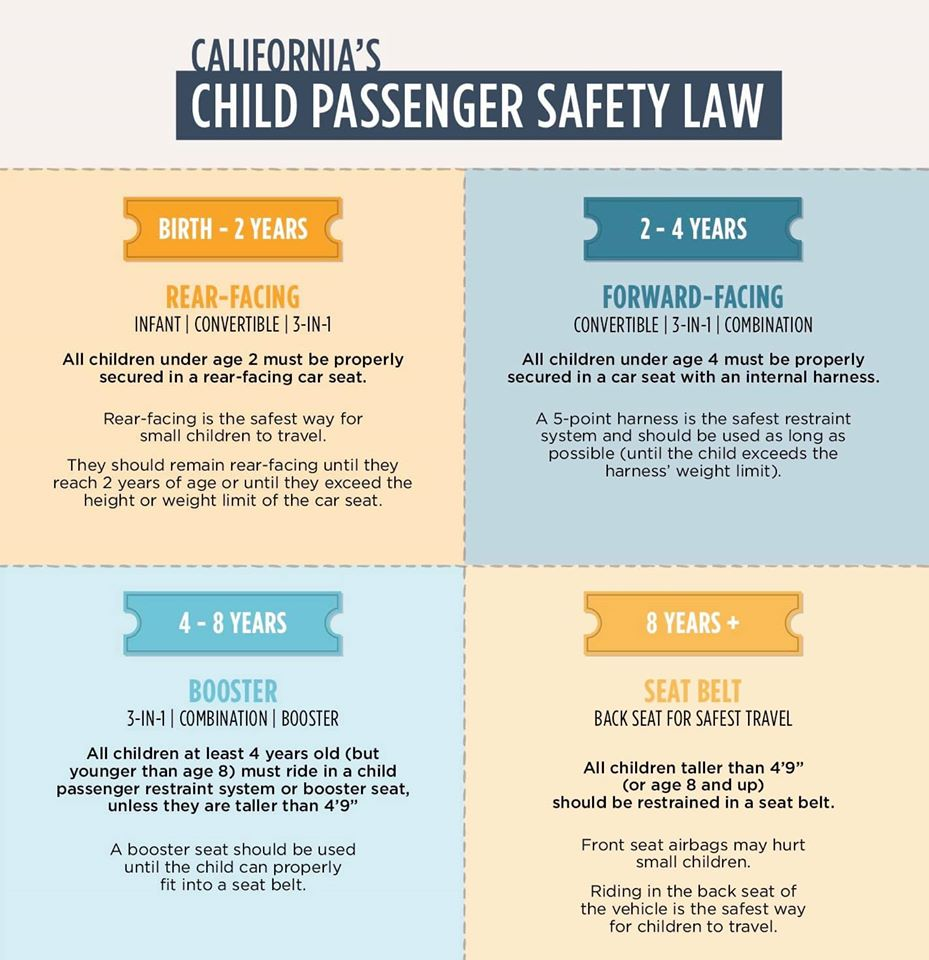 California Child Car Safety Requirements