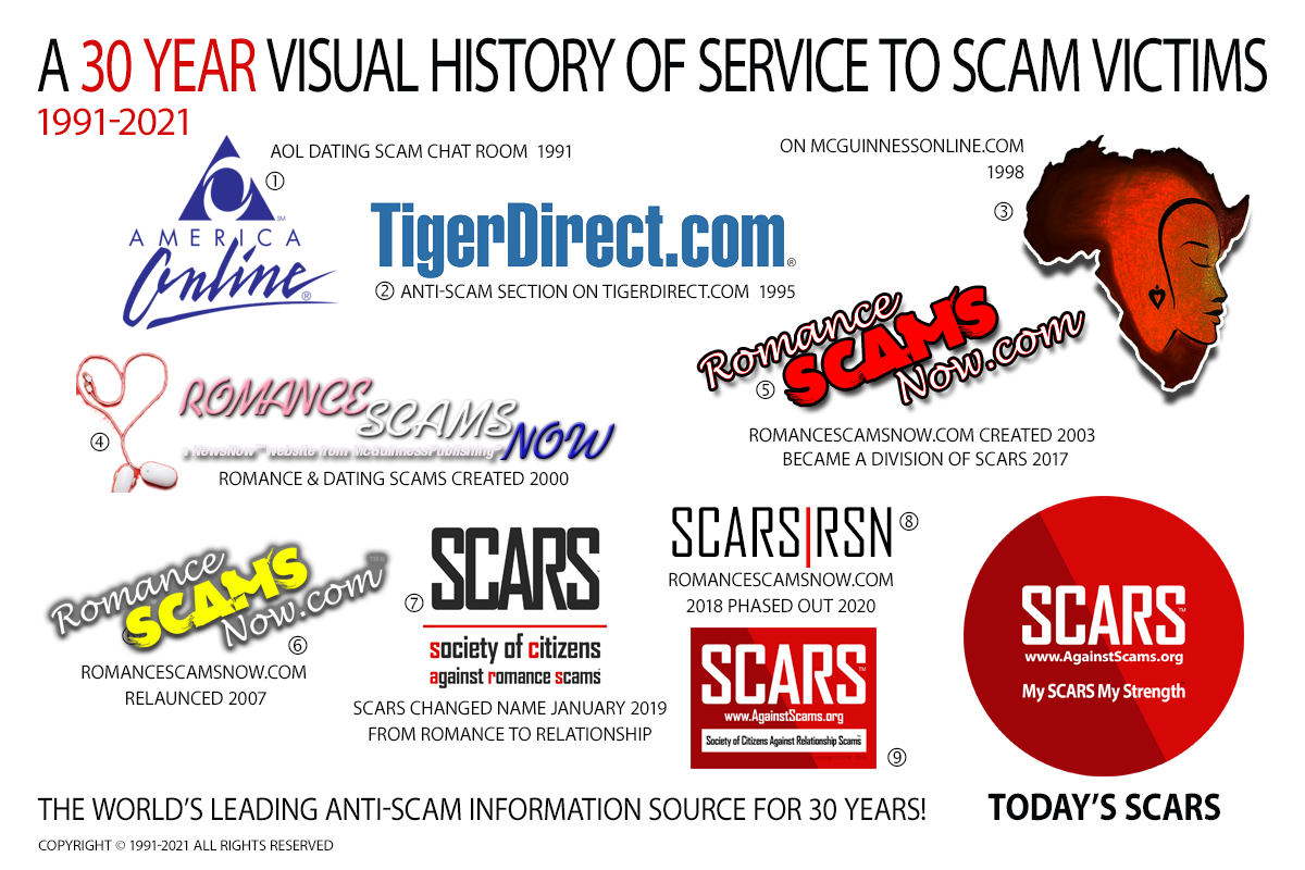 30-year-history-of-SCARS