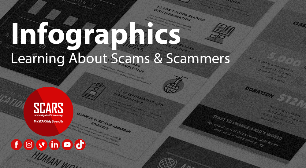 Infographics---learning-about-scams-and-scammers